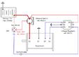 dynastart wires diagram